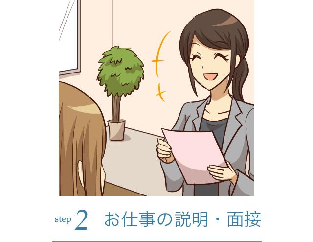 ステップ2 チャットレディのお仕事の説明を詳細に致します